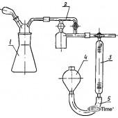 Аппарат опр.раств.воды в нефтяных маслах (1758)