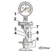 Индикатор прочности камня КП-601/1 (типа Т-3) механический с манометром
